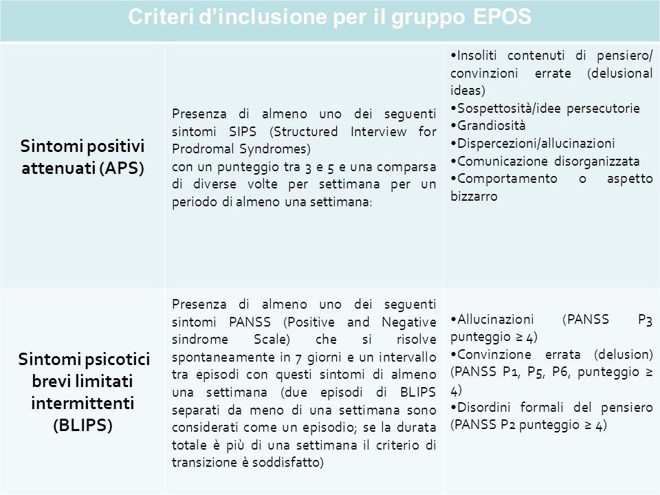Criteri dinclusione per il gruppo EPOS Sintomi positivi attenuati (APS) Presenza di almeno uno dei seguenti sintomi SIPS (Structured Interview for Pro