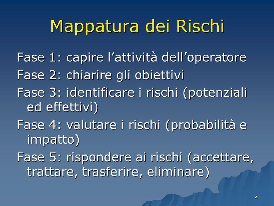 4 Mappatura dei Rischi Fase 1: capire lattività delloperatore Fase 2: chiarire gli obiettivi Fase 3: identificare i rischi (potenziali ed effettivi) F