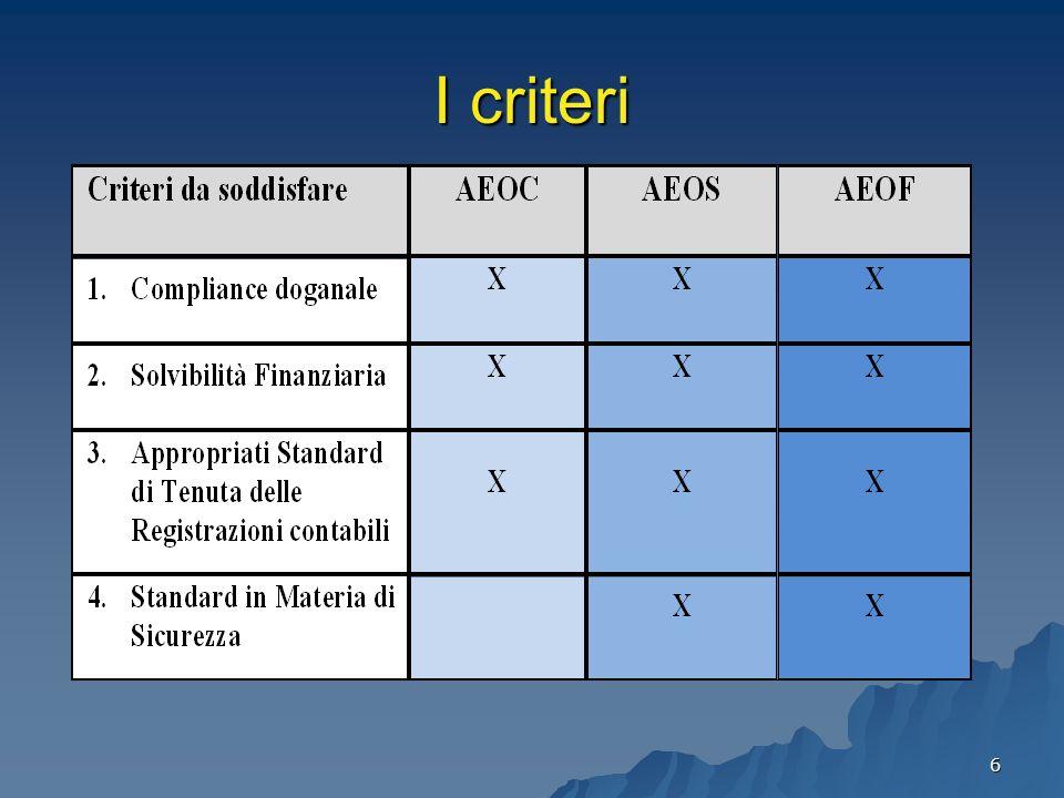 6 I criteri
