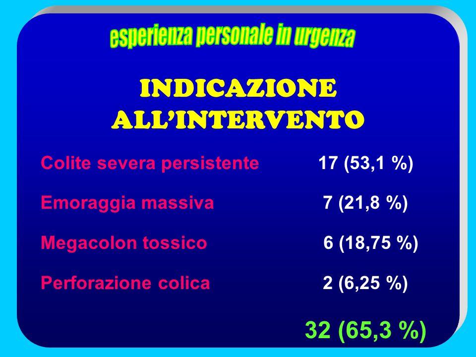INDICAZIONE ALLINTERVENTO Colite severa persistente Emoraggia massiva Megacolon tossico Perforazione colica 17 (53,1 %) 7 (21,8 %) 6 (18,75 %) 2 (6,25