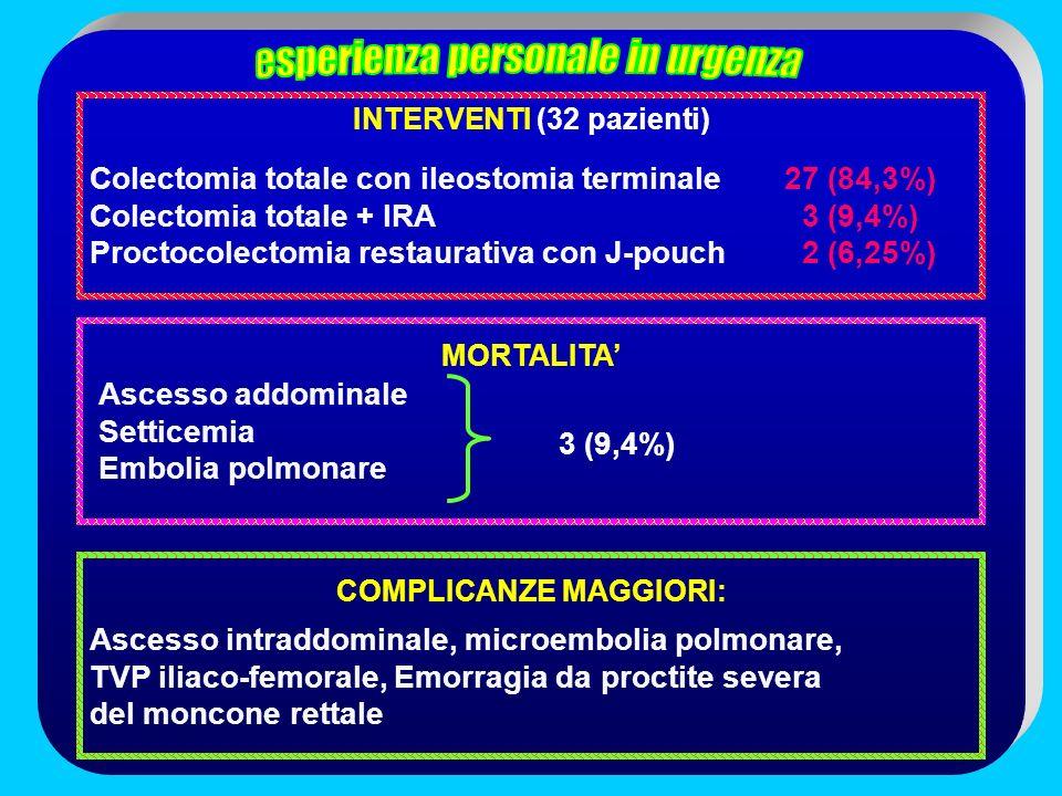 INTERVENTI (32 pazienti) Colectomia totale con ileostomia terminale Colectomia totale + IRA Proctocolectomia restaurativa con J-pouch 27 (84,3%) 3 (9,
