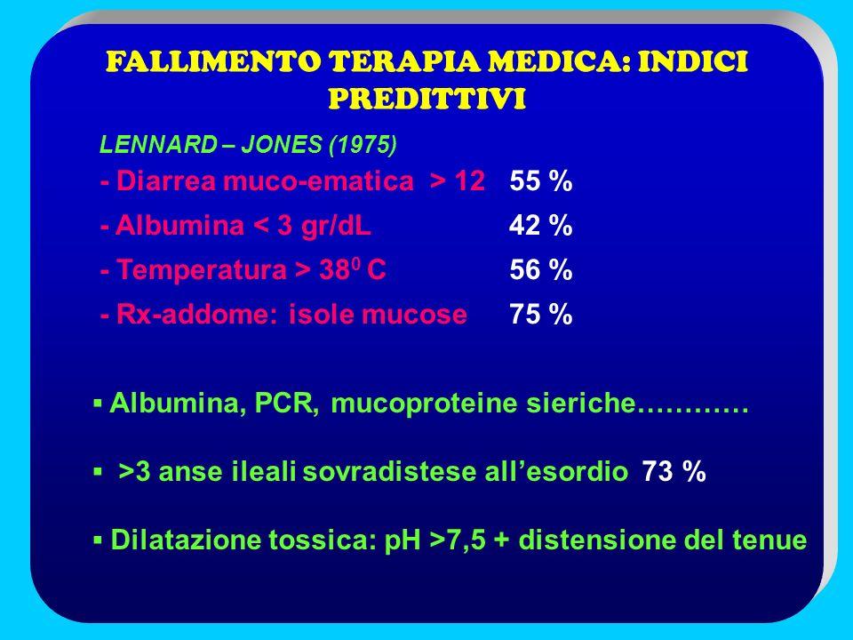 FALLIMENTO TERAPIA MEDICA: INDICI PREDITTIVI LENNARD – JONES (1975) - Diarrea muco-ematica > 12 - Albumina < 3 gr/dL - Temperatura > 38 0 C - Rx-addom