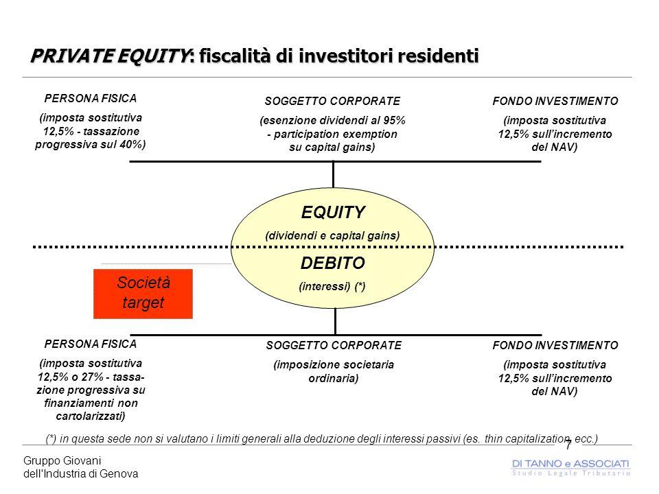 Gruppo Giovani dell Industria di Genova 7 PRIVATE EQUITY: fiscalità di investitori residenti Società target EQUITY (dividendi e capital gains) DEBITO (interessi) (*) PERSONA FISICA (imposta sostitutiva 12,5% - tassazione progressiva sul 40%) SOGGETTO CORPORATE (esenzione dividendi al 95% - participation exemption su capital gains) FONDO INVESTIMENTO (imposta sostitutiva 12,5% sullincremento del NAV) PERSONA FISICA (imposta sostitutiva 12,5% o 27% - tassa- zione progressiva su finanziamenti non cartolarizzati) SOGGETTO CORPORATE (imposizione societaria ordinaria) FONDO INVESTIMENTO (imposta sostitutiva 12,5% sullincremento del NAV) (*) in questa sede non si valutano i limiti generali alla deduzione degli interessi passivi (es.