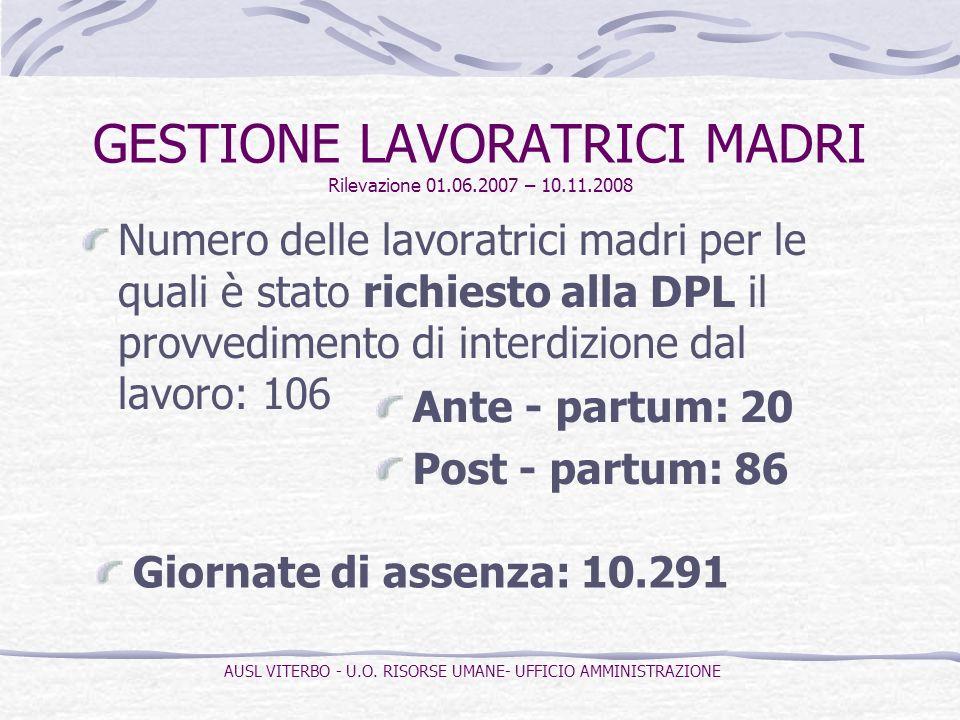 Numero delle lavoratrici madri per le quali è stato richiesto alla DPL il provvedimento di interdizione dal lavoro: 106 GESTIONE LAVORATRICI MADRI Ril