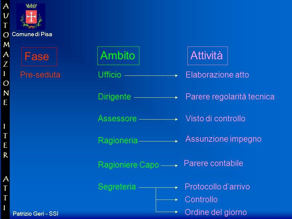 Patrizio Geri - SSI Comune di Pisa AUTOMAZIONE ITER ATTIAUTOMAZIONE ITER ATTI Vediamo adesso le diverse attività operative di ciascuna tipologia di utenza, in funzione delle diverse fasi temporali ad esempio per una deliberazione di Giunta comunale