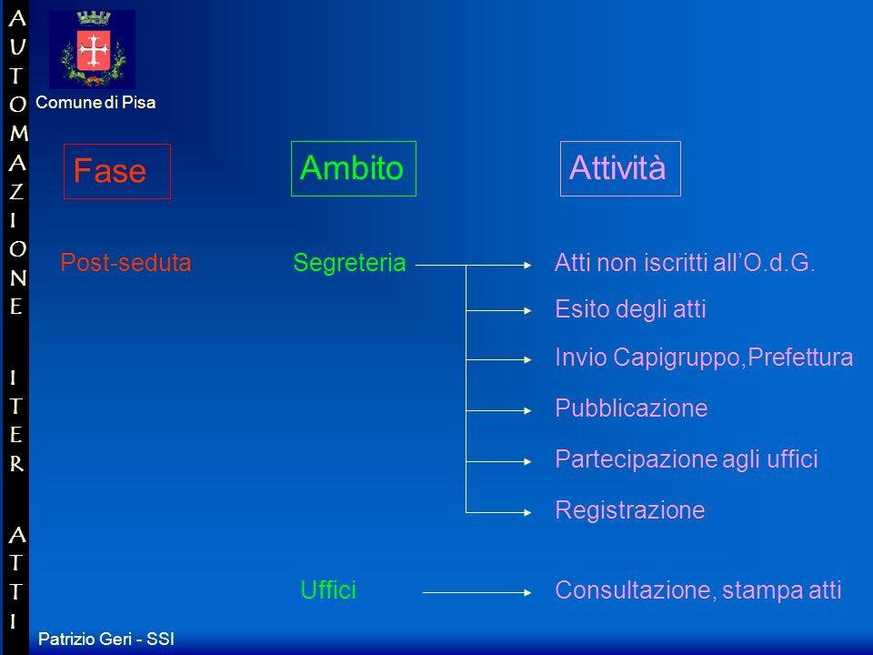 Patrizio Geri - SSI Comune di Pisa AUTOMAZIONE ITER ATTIAUTOMAZIONE ITER ATTI Fase Sedutadi Giunta Ambito Componenti Attività Visualizzazione e stampa O.d.G.