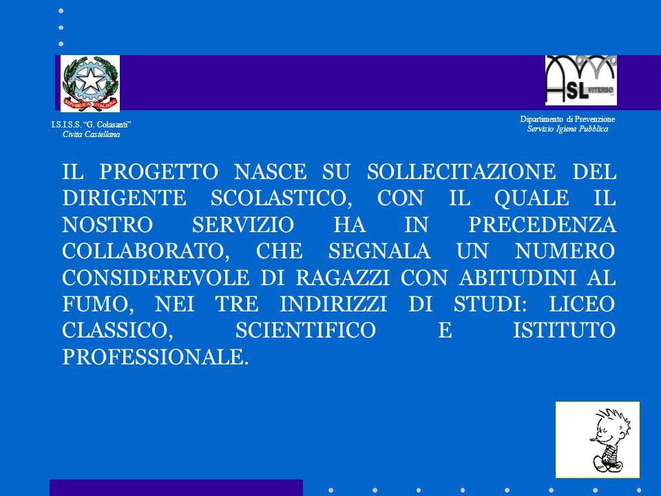 ORE DEDICATE ALLA PROGETTAZIONE: N° 50 ORE DEDICATE ALLINTERVENTO: N° 200 CIRCA (il progetto è in fase avanzata di esecuzione) I.S.I.S.S. G. Colasanti