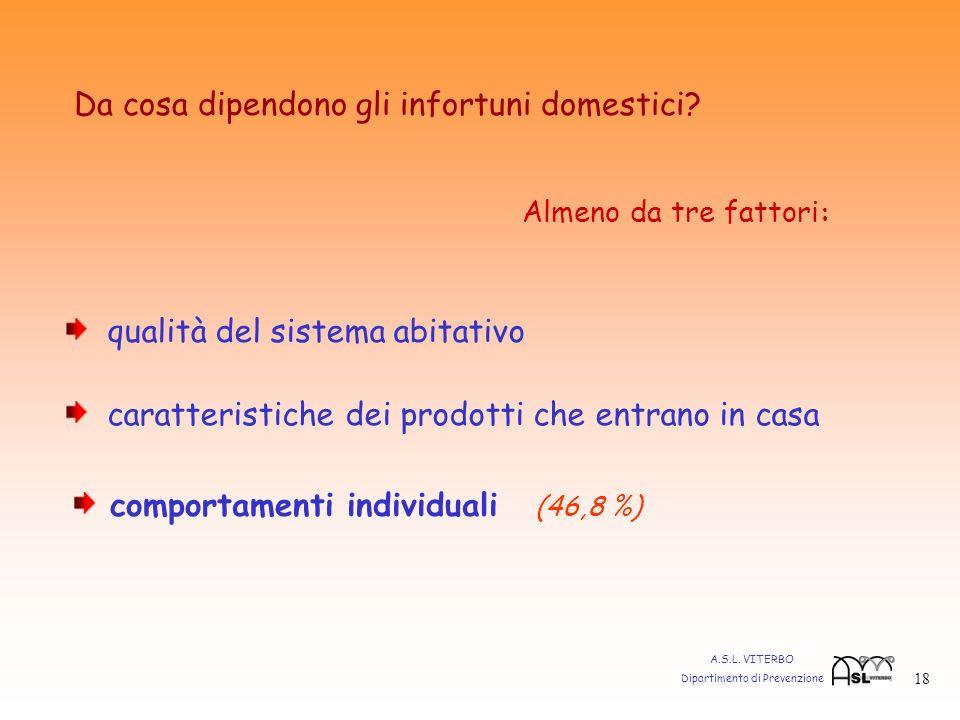 Almeno da tre fattori : Da cosa dipendono gli infortuni domestici.