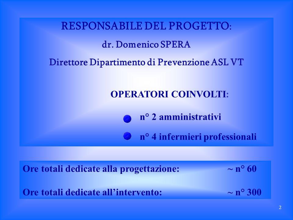 RESPONSABILE DEL PROGETTO : dr.
