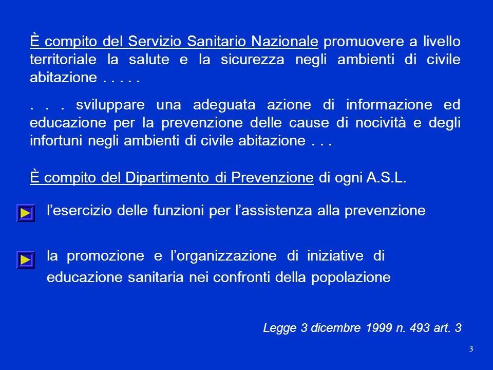 È compito del Servizio Sanitario Nazionale promuovere a livello territoriale la salute e la sicurezza negli ambienti di civile abitazione........