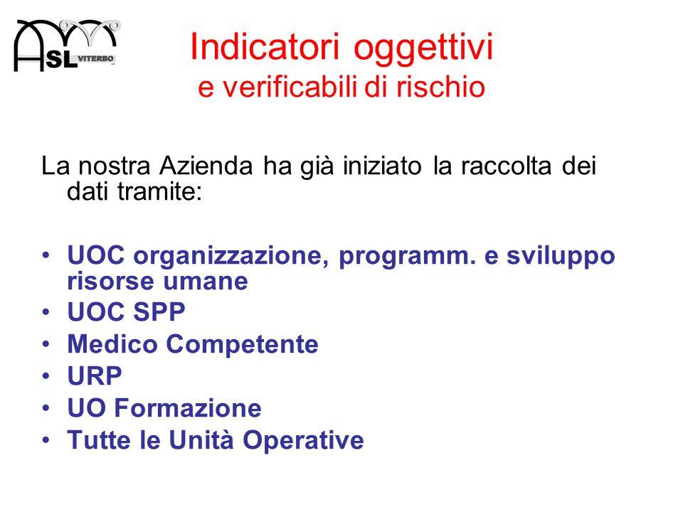 Indicatori oggettivi e verificabili di rischio La nostra Azienda ha già iniziato la raccolta dei dati tramite: UOC organizzazione, programm. e svilupp