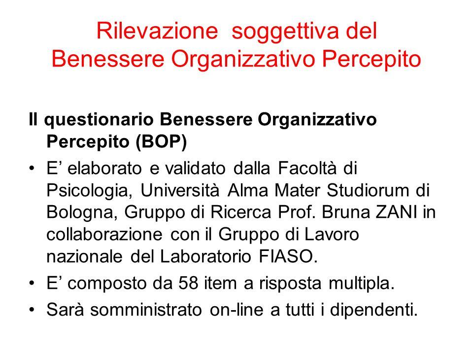 Rilevazione soggettiva del Benessere Organizzativo Percepito Il questionario Benessere Organizzativo Percepito (BOP) E elaborato e validato dalla Faco