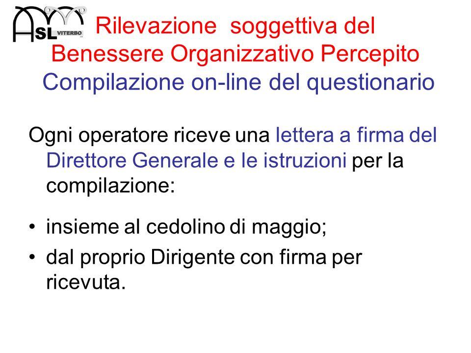 Rilevazione soggettiva del Benessere Organizzativo Percepito Compilazione on-line del questionario Ogni operatore riceve una lettera a firma del Diret