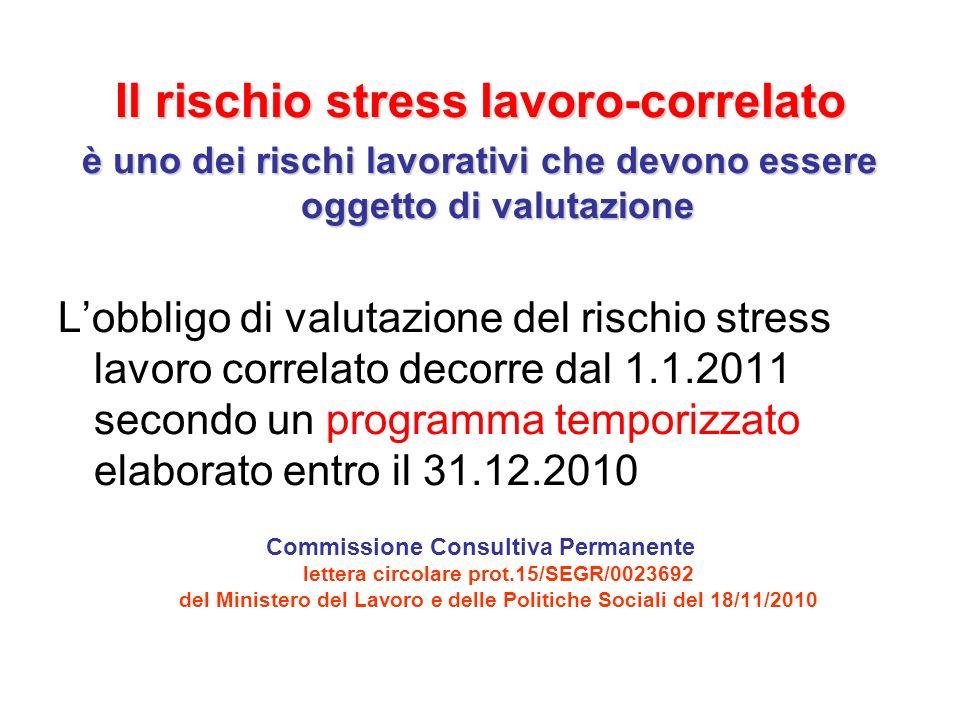 Il rischio stress lavoro-correlato è uno dei rischi lavorativi che devono essere oggetto di valutazione Lobbligo di valutazione del rischio stress lav