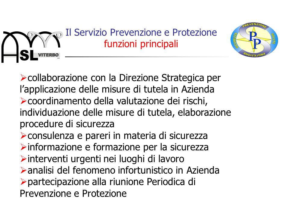 Il Servizio Prevenzione e Protezione funzioni principali collaborazione con la Direzione Strategica per lapplicazione delle misure di tutela in Aziend