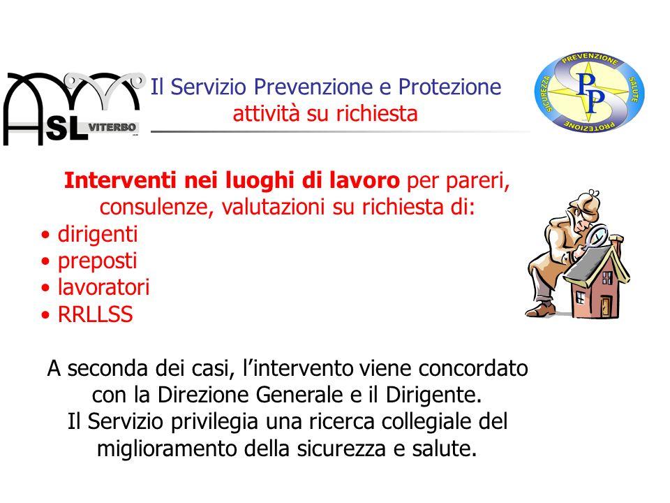 Il Servizio Prevenzione e Protezione attività su richiesta Interventi nei luoghi di lavoro per pareri, consulenze, valutazioni su richiesta di: dirige