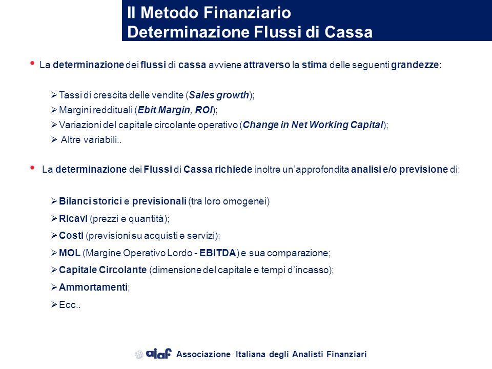 Associazione Italiana degli Analisti Finanziari Il Metodo Finanziario Fasi della valutazione finanziaria Esistono quattro fasi principali nella valuta