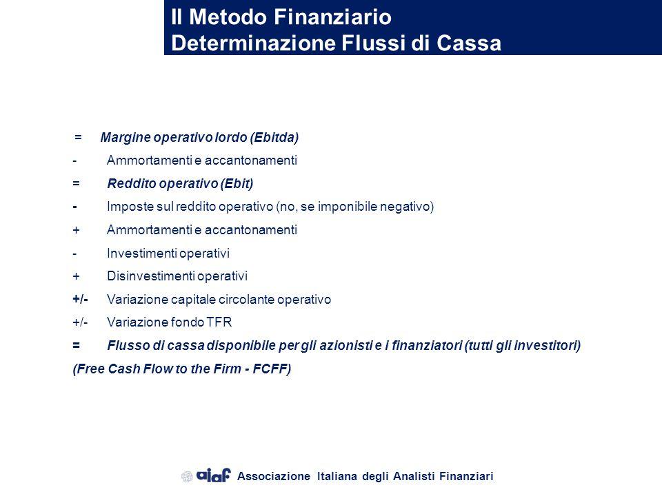 Associazione Italiana degli Analisti Finanziari Il Metodo Finanziario Determinazione Flussi di Cassa La determinazione dei flussi di cassa avviene att