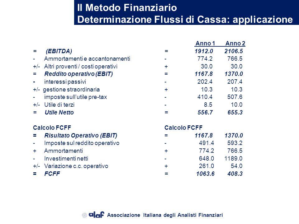 Associazione Italiana degli Analisti Finanziari Il Metodo Finanziario Determinazione Flussi di Cassa = Margine operativo lordo (Ebitda) - Ammortamenti