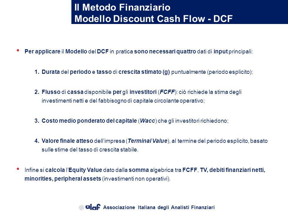 Associazione Italiana degli Analisti Finanziari Il Metodo Finanziario Determinazione Flussi di Cassa: applicazione Anno 1 Anno 2 =1912.02106.5 - 774.2