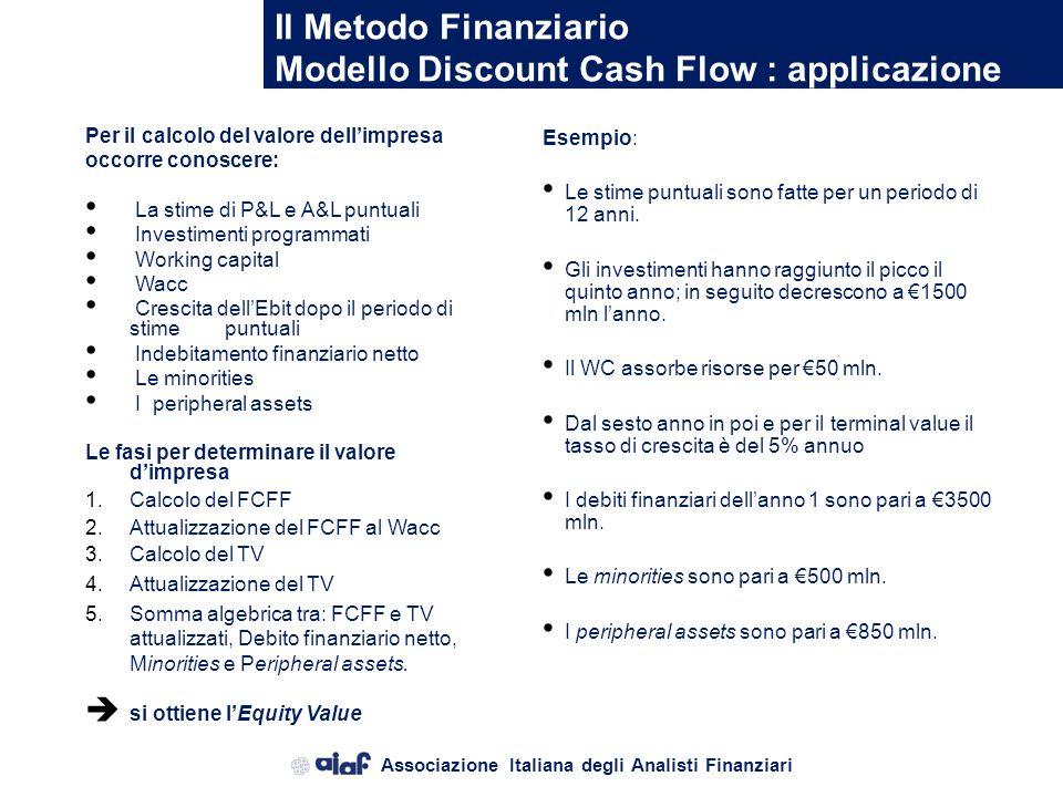 Associazione Italiana degli Analisti Finanziari Il Metodo Finanziario Modello Discount Cash Flow - DCF Per applicare il Modello del DCF in pratica son
