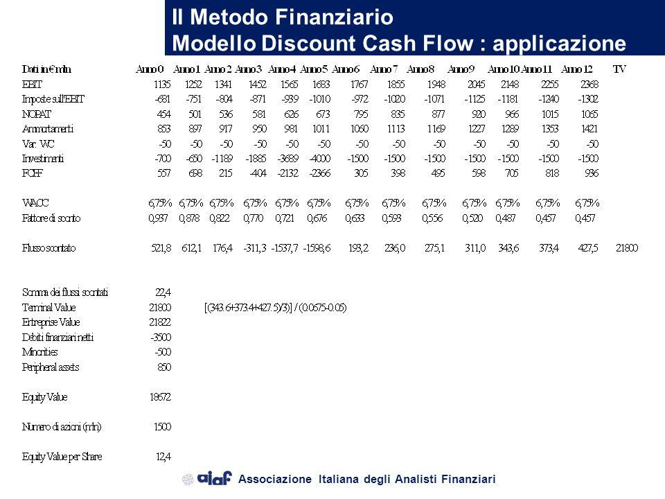 Associazione Italiana degli Analisti Finanziari Il Metodo Finanziario Modello Discount Cash Flow : applicazione Per il calcolo del valore dellimpresa