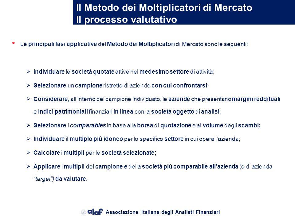Associazione Italiana degli Analisti Finanziari Il Metodo dei Moltiplicatori di Mercato Le tipologie Si riportano, nella tabella seguente, i principal