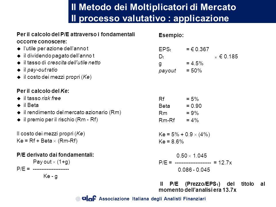 Associazione Italiana degli Analisti Finanziari Il Metodo dei Moltiplicatori di Mercato Il processo valutativo Le principali fasi applicative del Meto