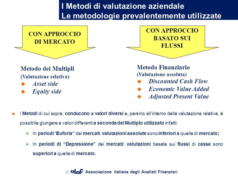 Associazione Italiana degli Analisti Finanziari I Metodi di valutazione aziendale Analisi di sintesi I METODI DI VALUTAZIONE AZIENDALE ANALISI di SINT