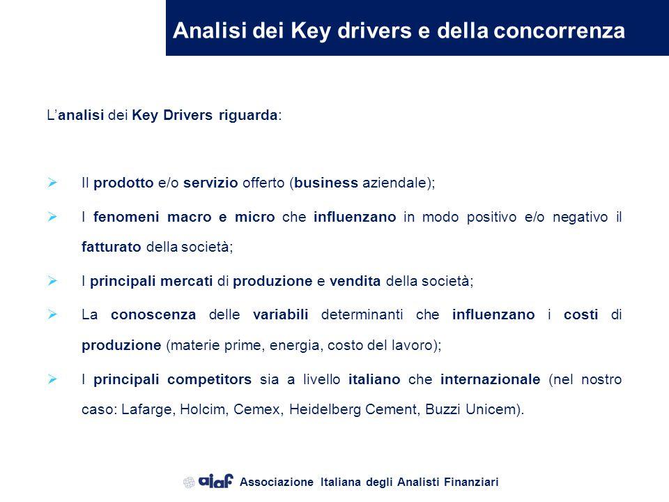 Associazione Italiana degli Analisti Finanziari Le regole essenziali per valutare unazienda IV° Regola: Conclusioni convincenti E importante che il Re