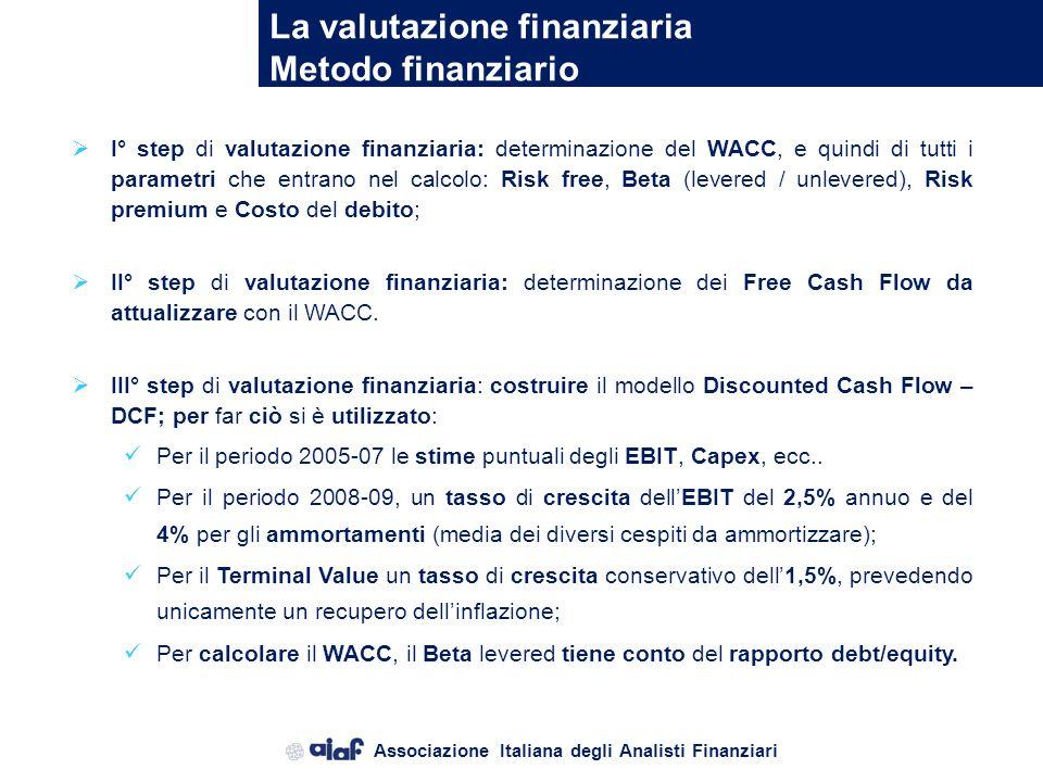 Associazione Italiana degli Analisti Finanziari Analisi dei Key drivers e della concorrenza Lanalisi dei Key Drivers riguarda: Il prodotto e/o servizi