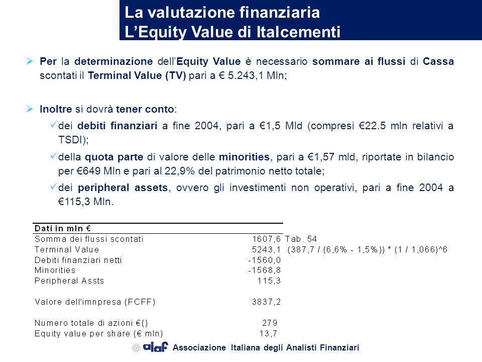 Associazione Italiana degli Analisti Finanziari La valutazione finanziaria Il Modello Free Cach Flow to the Firm - FCFF