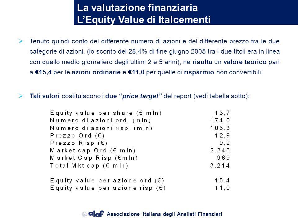 Associazione Italiana degli Analisti Finanziari La valutazione finanziaria LEquity Value di Italcementi Per la determinazione dellEquity Value è neces