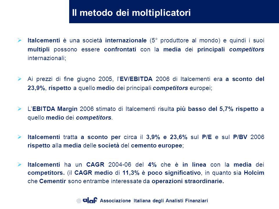 Associazione Italiana degli Analisti Finanziari Il metodo dei moltiplicatori