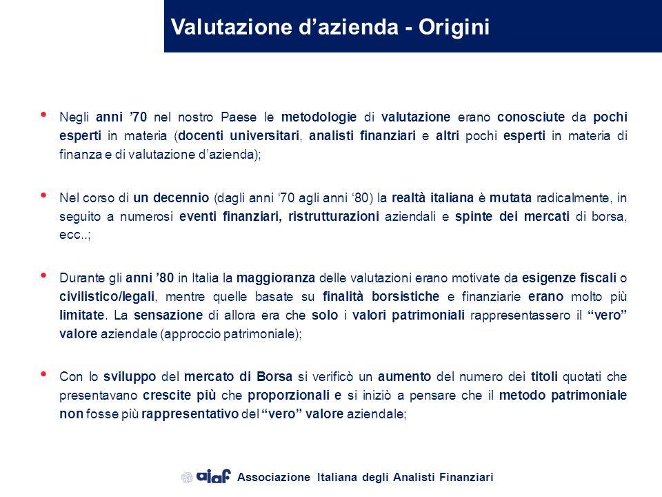 Associazione Italiana degli Analisti Finanziari La valutazione finanziaria LEquity Value di Italcementi Per la determinazione dellEquity Value è necessario sommare ai flussi di Cassa scontati il Terminal Value (TV) pari a 5.243,1 Mln; Inoltre si dovrà tener conto: dei debiti finanziari a fine 2004, pari a 1,5 Mld (compresi 22.5 mln relativi a TSDI); della quota parte di valore delle minorities, pari a 1,57 mld, riportate in bilancio per 649 Mln e pari al 22,9% del patrimonio netto totale; dei peripheral assets, ovvero gli investimenti non operativi, pari a fine 2004 a 115,3 Mln.