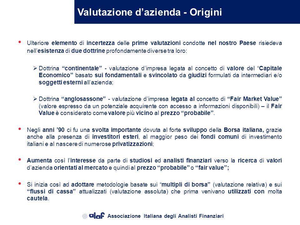 Associazione Italiana degli Analisti Finanziari Valutazione dazienda - Origini Negli anni 70 nel nostro Paese le metodologie di valutazione erano cono