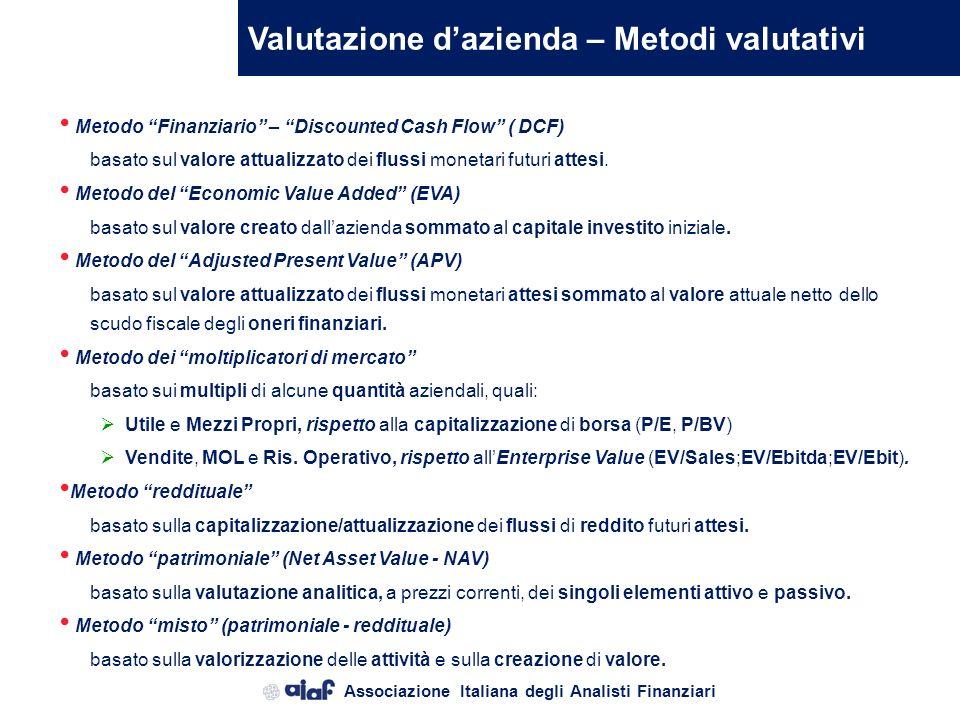 Associazione Italiana degli Analisti Finanziari Le regole essenziali per valutare unazienda II° Regola: Conoscere i mercati finanziari Conoscere e comprensione i fenomeni e i meccanismi finanziari dai quali dipende il WACC (Risk free, Beta, Risk premium), e quindi valutare a priori il costo del capitale investito che è una stima complessa e articolata; Lapprofondita conoscenza dei multipli di mercato (EV analisys, P/E, P/BV, ecc..) è basilare ai fini di una loro corretta applicazione.