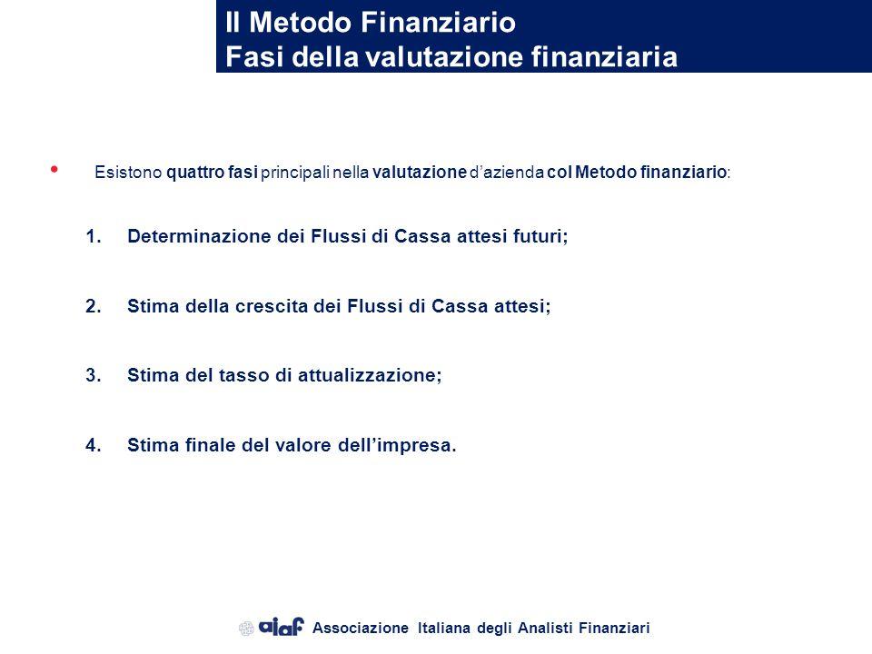 Associazione Italiana degli Analisti Finanziari Il Metodo Finanziario IL METODO FINANZIARIO