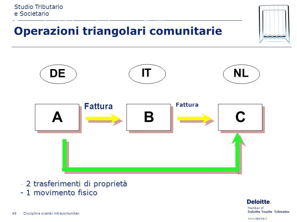 Member of Deloitte Touche Tohmatsu www.deloitte.it Studio Tributario e Societario Disciplina scambi intracomunitari 48 ABC DE IT NL Fattura GOODS - 2