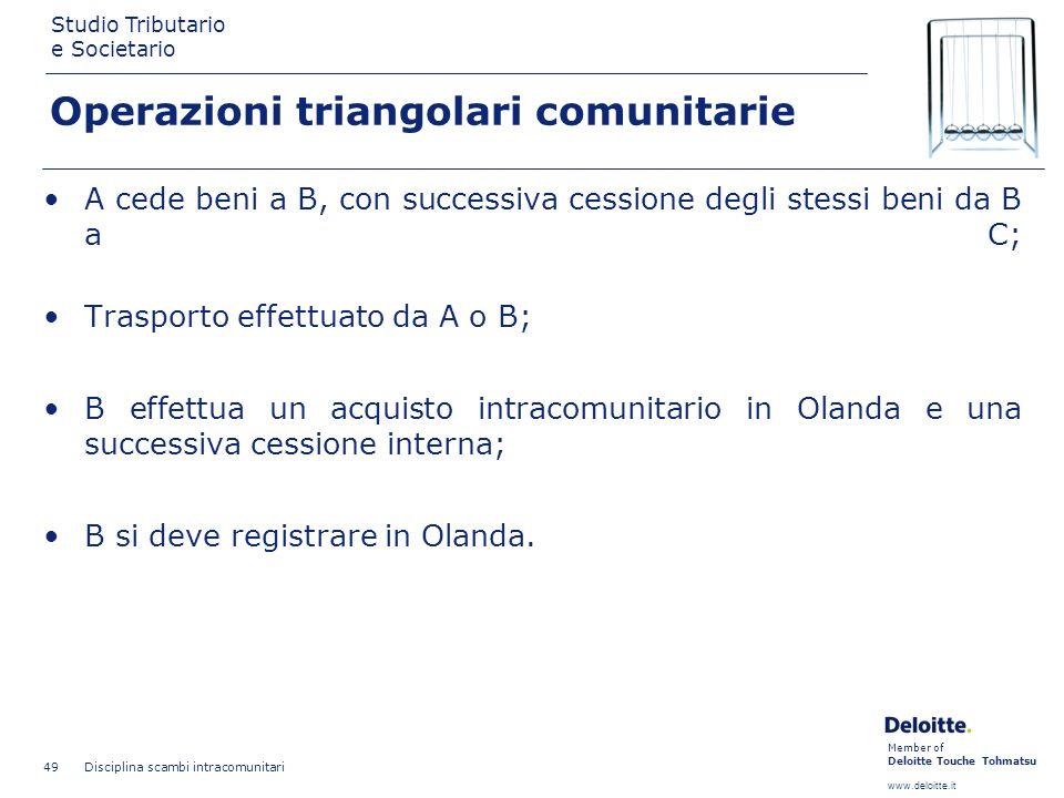 Member of Deloitte Touche Tohmatsu www.deloitte.it Studio Tributario e Societario Disciplina scambi intracomunitari 49 Operazioni triangolari comunita