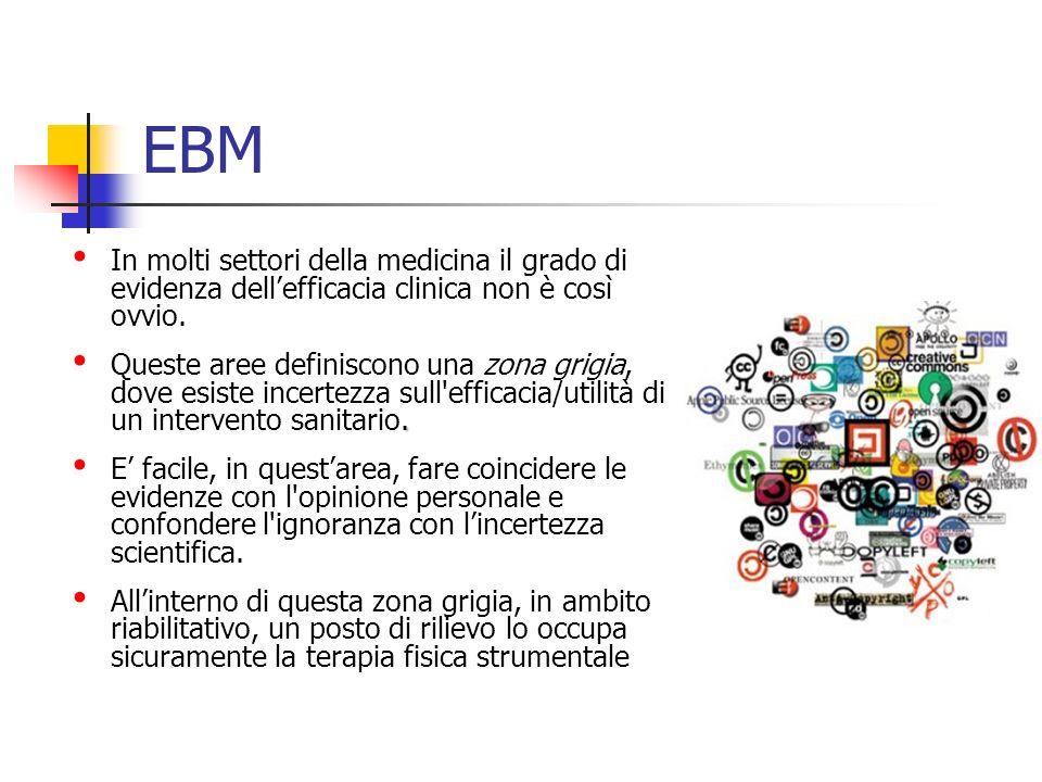 EBM In molti settori della medicina il grado di evidenza dellefficacia clinica non è così ovvio.. Queste aree definiscono una zona grigia, dove esiste