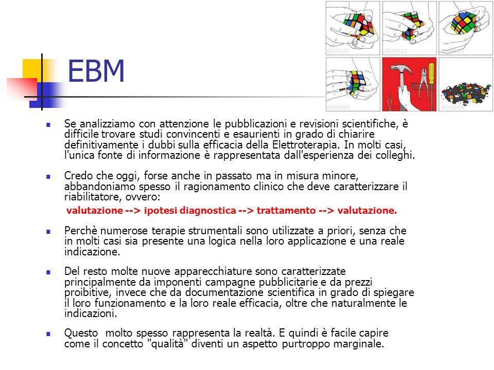 EBM Se analizziamo con attenzione le pubblicazioni e revisioni scientifiche, è difficile trovare studi convincenti e esaurienti in grado di chiarire d