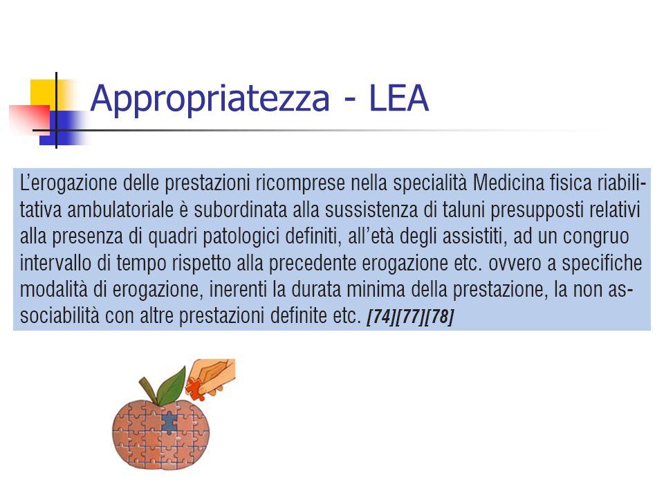 Appropriatezza - LEA