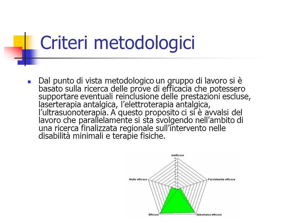 Criteri metodologici Dal punto di vista metodologico un gruppo di lavoro si è basato sulla ricerca delle prove di efficacia che potessero supportare e