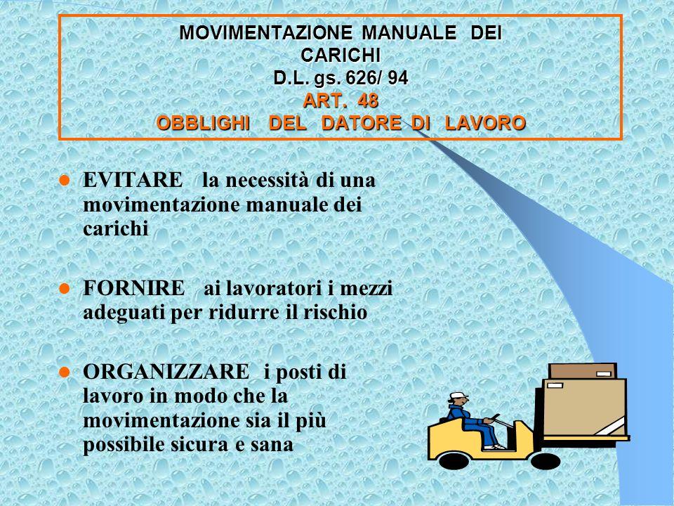 MOVIMENTAZIONE MANUALE DEI CARICHI D.L.gs 626/94 ART.47 CAMPO DI APPLICAZIONE LE NORME SI APPLICANO ALLE ATTIVITA CHE COMPORTANO LA MOVIMENTAZIONE MANUALE DEI CARICHI MEDIANTE OPERAZIONI DI : TRASPORTO (PORTARE, SPOSTARE) SOSTEGNO SOLLEVAMENTO DEPOSIZIONE SPINTA TIRAGGIO DI UN CARICO AD OPERA DI UNO O PIU LAVORATORI, CHE PER LE LORO CARATTERISTICHE O IN CONSEGUENZA DELLE CONDIZIONI ERGONOMICHE SFAVOREVOLI, COMPORTINO RISCHI DI LESIONI TRA LALTRO DORSO –LOMBARI.