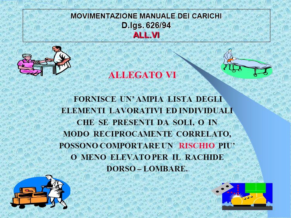 MOVIMENTAZIONE MANUALE DEI CARICHI D.Lgs.626/ 94 TITOLO V ART.
