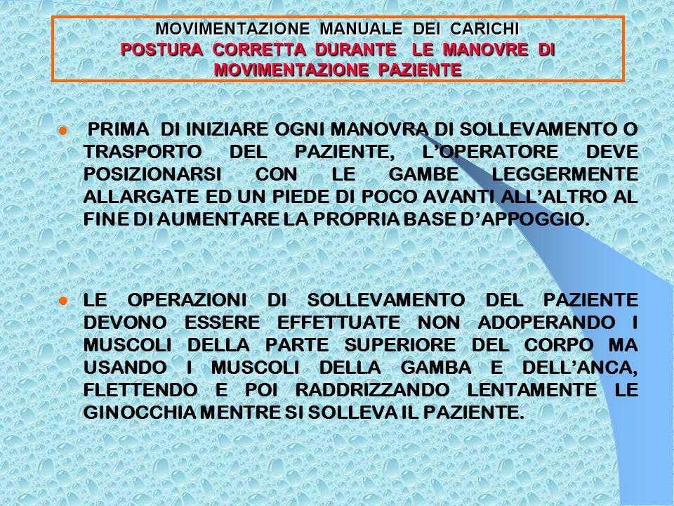 MOVIMENTAZIONE MANUALE DEI CARICHI MANOVRE CORRETTE PER LA SISTEMAZIONE IL MOVIMENTO EDIL TRASPORTO DEI PAZIENTI MOVIMENTAZIONE MANUALE DEI CARICHI MANOVRE CORRETTE PER LA SISTEMAZIONE IL MOVIMENTO EDIL TRASPORTO DEI PAZIENTI MANTENERE UNA POSTURA CORRETTA DURANTE LA MANOVRA DI MOVIMENTAZIONE PAZIENTE.