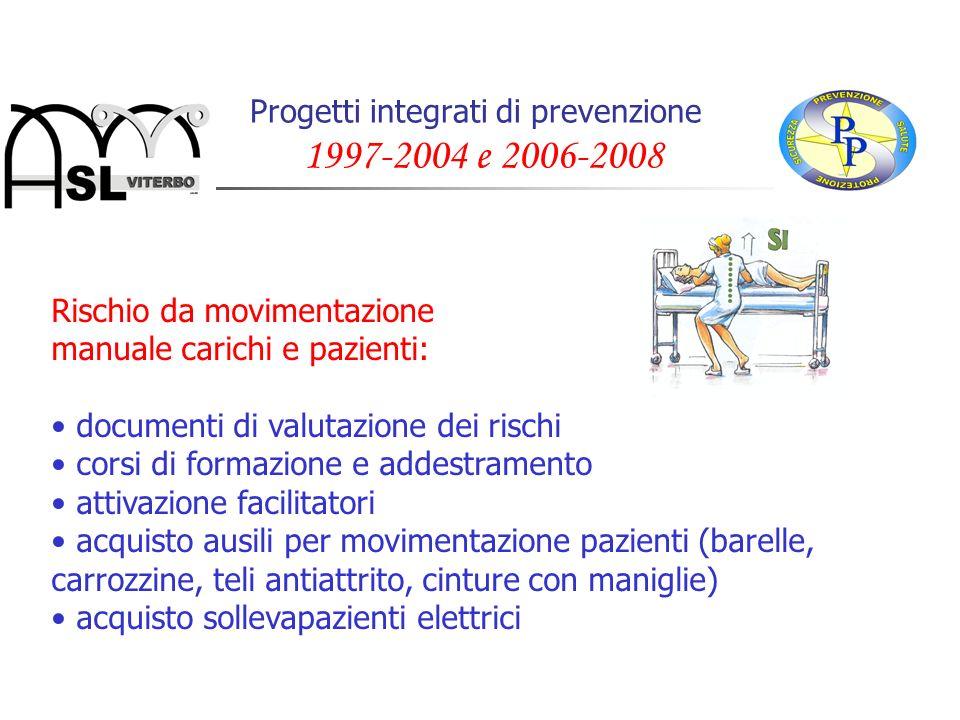 Progetti integrati di prevenzione 1997-2004 e 2006-2008 Rischio da movimentazione manuale carichi e pazienti: documenti di valutazione dei rischi cors