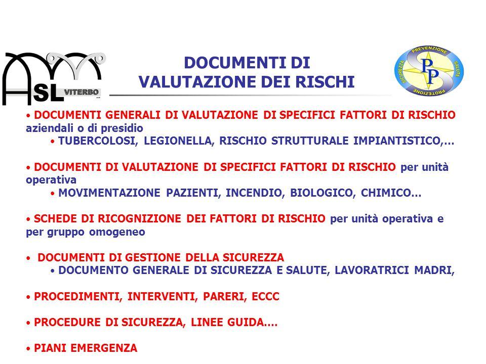 Documenti di valutazione dei rischi in generale Primo Documento di valutazione dei rischi in Azienda 1996 Rilevazione dello stato strutturale e tecnologico.