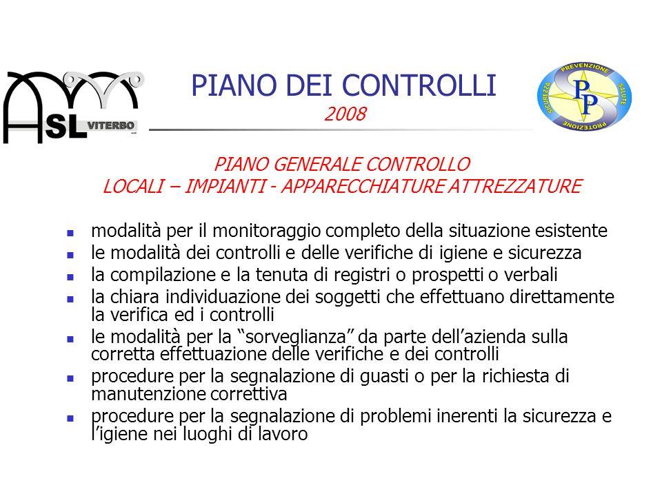 PIANO DEI CONTROLLI 2008 PIANO GENERALE CONTROLLO LOCALI – IMPIANTI - APPARECCHIATURE ATTREZZATURE modalità per il monitoraggio completo della situazi